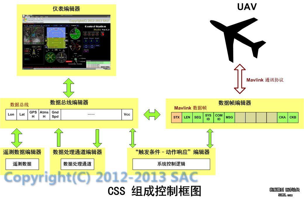 CSS 框图.JPG