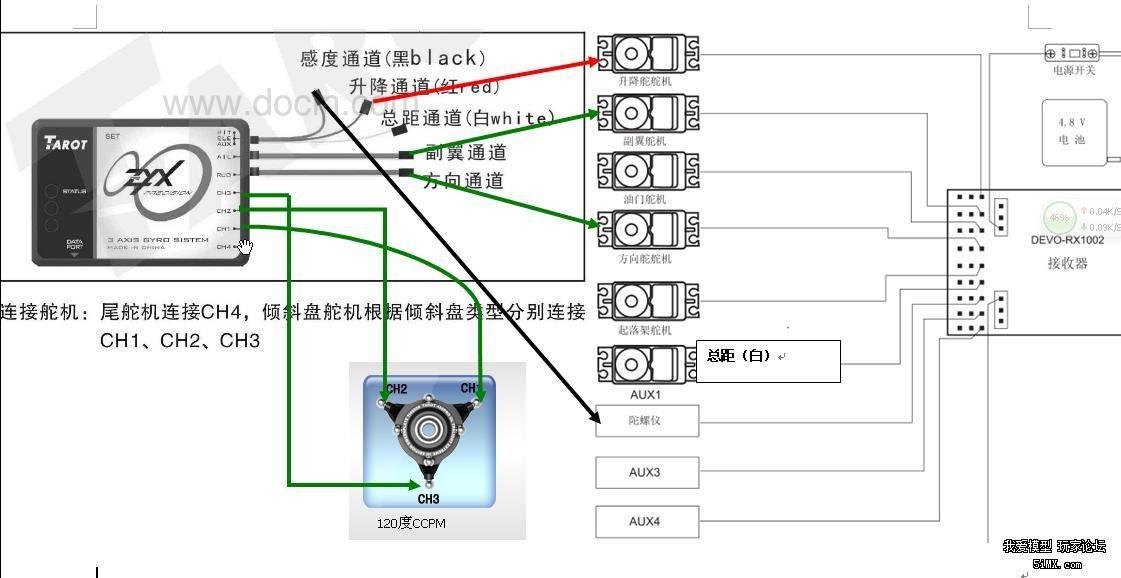 zyx陀螺仪和华科尔rx1oo2接收接线求救