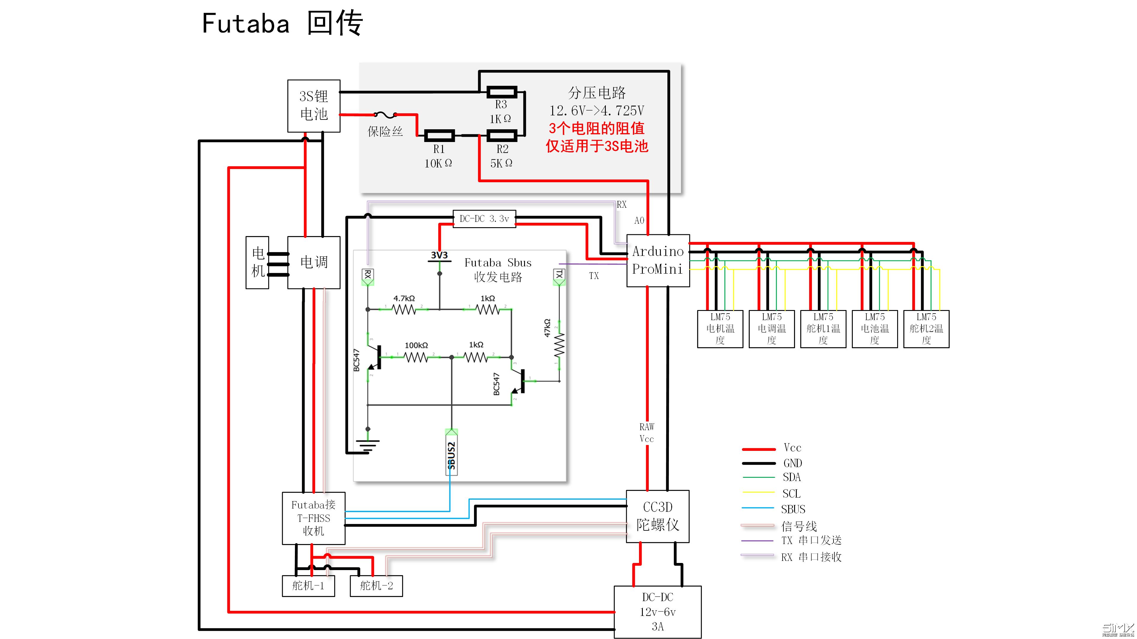 自制Futaba回传